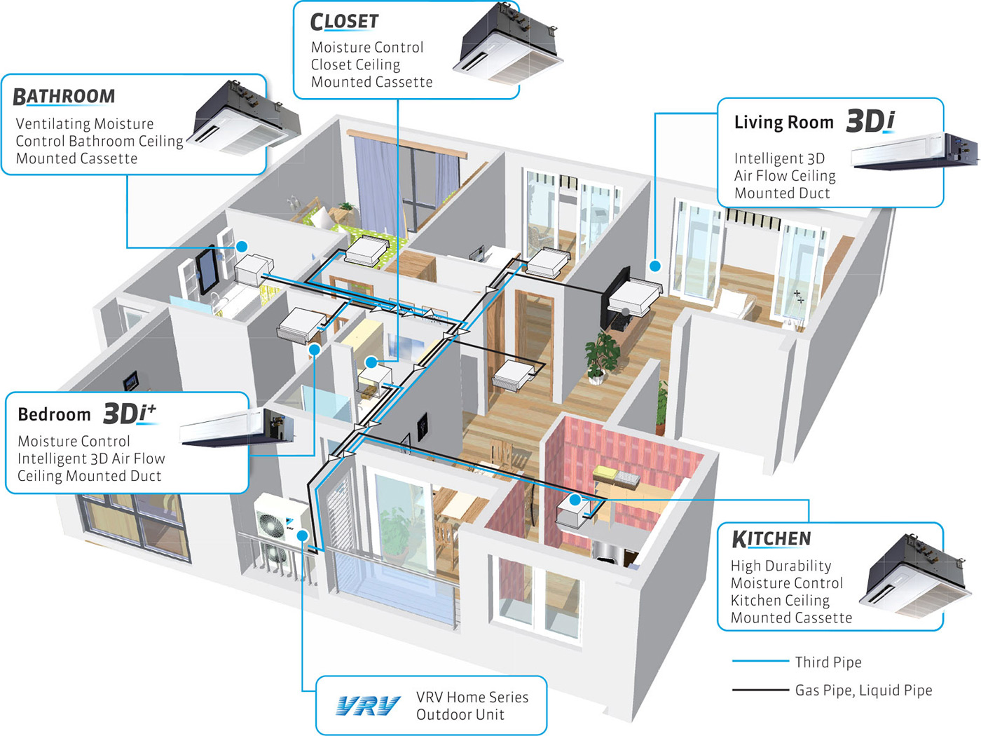 outline daikin vrv wiring diagram gandul 45 77 79 119 Sauermann Si 30 Installation Manual at couponss.co